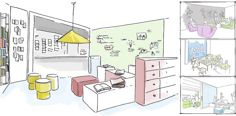 Ideenraum und Innovationsraum für bessere Ideen und Workshops (auch Design Thinking)